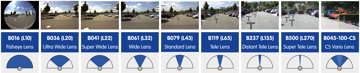 mobotix security camera lenses dallas