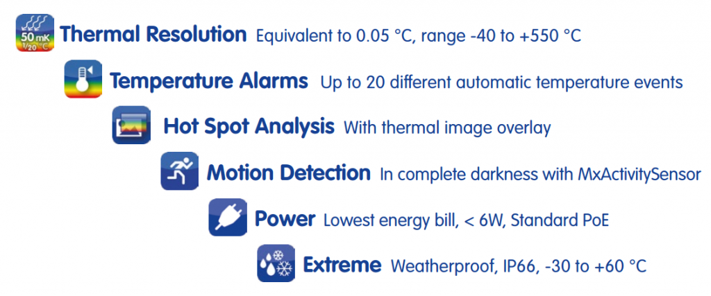 industrial thermal cameras mobotix